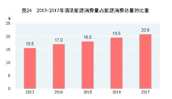 2017年我国国民经济总量_2021年日历图片