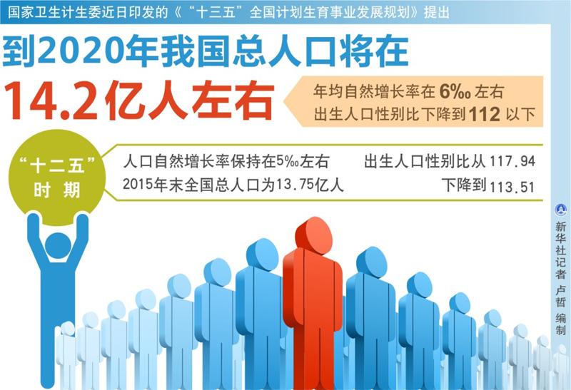 国外人口2020总人数_菲律宾人口2020总人数