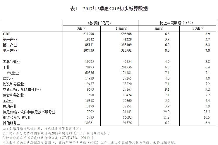 gdp的核算是否应该加总所有产品市场价值_2019安徽事业单位招聘公基每日一练及解析 2月13日
