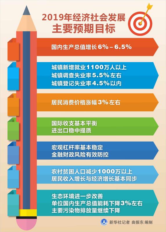 集体经济发展总量不高_中国发展图片